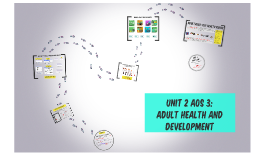 UNIT 2 AOS 3: ADULT HEALTH AND DEVELOPMENT