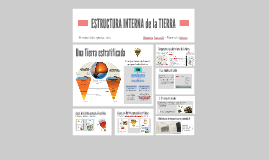 Copy of Estructura interna de la Tierra