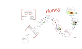 Copy of money and banking, financial market