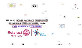 EKİP KURMAK/YÖNETMEK/LİDERLİK