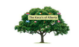 The Keca's of Alberta