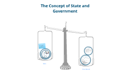 The Concept of State and Government