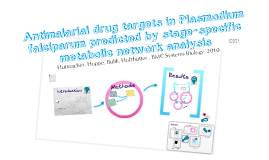 Antimalarial drug targets in Plasmodium falciparum predicted by stage-specific metabolic network analysis