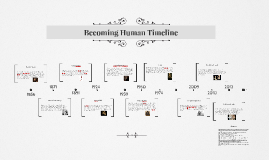 Copy of Becoming Human Timeline