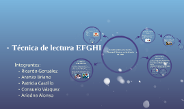 Copy of Técnica de lectura EFGHI