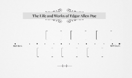 The Life and Works of Edgar Allen Poe