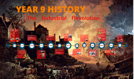 Year 9 History: Industrial Revolution Timeline
