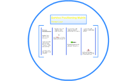 Service Positioning Matrix