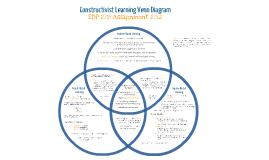 Constructivist Models Venn Diagram