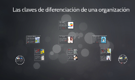 las claves de diferenciación de una organización