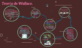 Copy of Teoría de Wallace.
