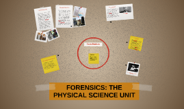 Physical Science In Forensics By Olivia Segal