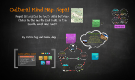 Copy of Nepal Mind Map