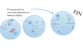 El manejo de los recursos naturales en América latina