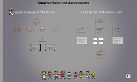 Copy of Smarter Balanced Assessments - Performance Tasks