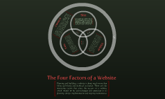 The Four Factors of a Website