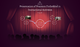 Presentation of Practices Embedded in Instructional Activiti