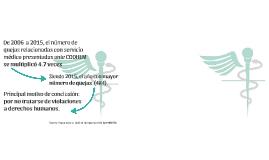 El número de quejas presentadas ante CODHEM del año 2006 al