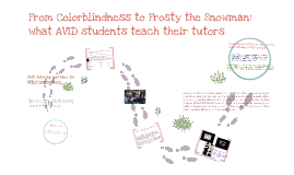 From Color Blindness to Frosty the Snowman: what AVID students teach their tutors