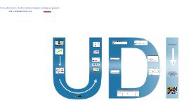 Diseño y elaboración de UDIs