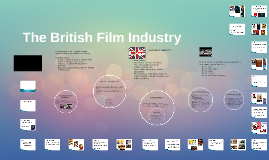 Copy of The British Film Industry