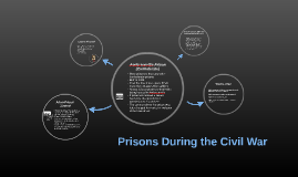 Prisons During the Civil War