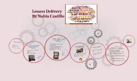 Lesson Delivery SIOP Ch. 8