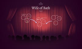 Copy of Wife of Bath lesson