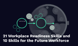 21 Workplace Readiness Skills and 10 Skills for the Future W