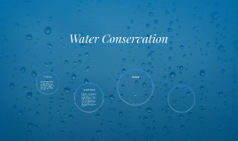 """persuasive essay water conservation Good evening everyone my name is phally ngoeum and i am a student of norton university today i would like to have a speech about """"water conservation."""