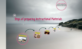 Copy of Steps of Instructional Materials Preparation