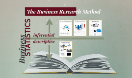The Business Research Method