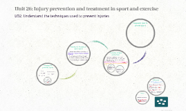 Unit 26: Injury prevention and treatment in sport and exerci