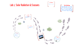 Copy of  Lab 1: Solar Radiation & Seasons