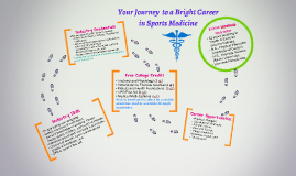 Your Journey  to a Bright Career