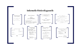 Informelle Förderdiagnostik