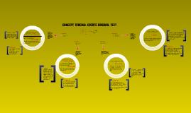 Program of Studies: Concept Tracing, English Language Arts