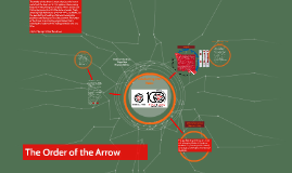 Copy of The Order of the Arrow