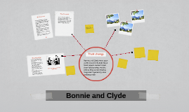 Copy of Bonnie and Clyde