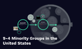 9-4 Minority Groups in the United States