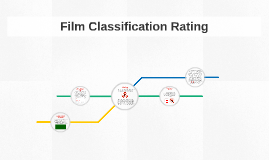 Film Classification Rating