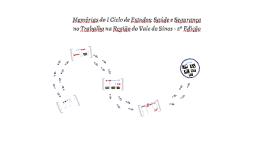 I Ciclo de Estudos - 2ª Edição