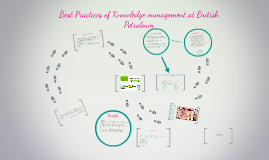 Copy of Best Practices of Knowledge management at British Petroleum