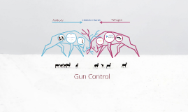 Copy of Gun Control