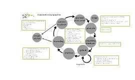 Copy of Copy of materiaalkringloop kunststoffen januari 2013