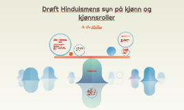 Drøft Hinduismens syn på kjønn og kjønnsroller