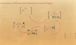 Copy of Government Officials and Noblemen in Ancient Egypt