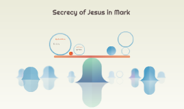Secrecy of Jesus in Mark
