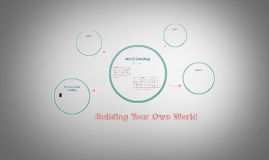 Building Your Own World