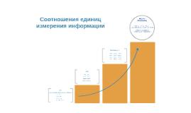 Соотношения единиц измерения информации